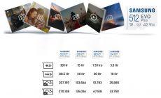Samsung microSDXC 64GB EVO Plus 2021